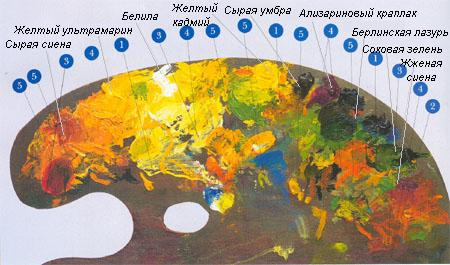http://impressionnisme.narod.ru/VAN_GOG/Pics/palette.jpg
